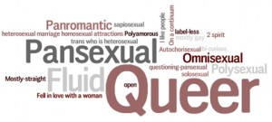 LGBT+ Wordcloud