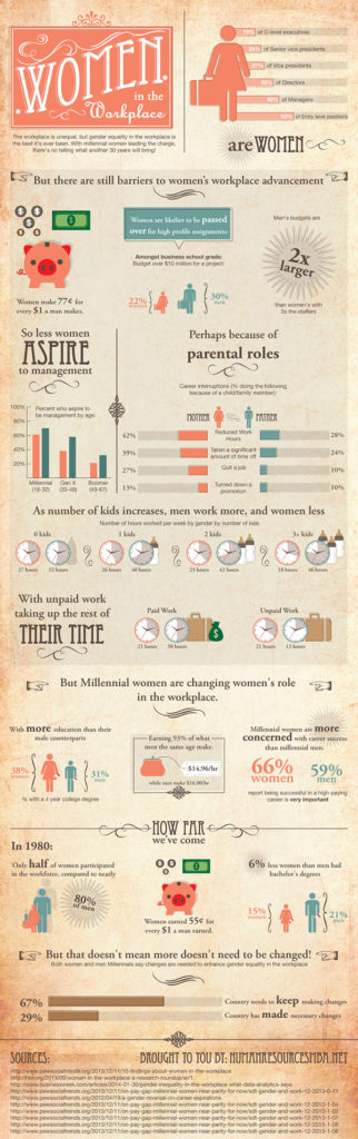 infographic-womenatwork