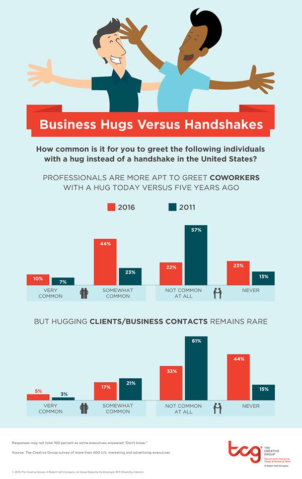infographic-hug-600
